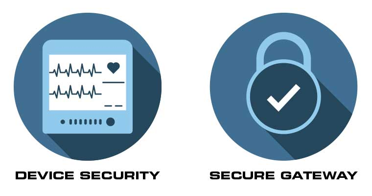 Device Security and Secure Gateway